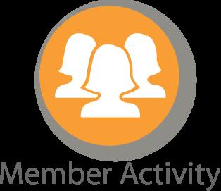 View Member Activity
