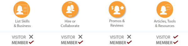 Members Only - Why Join Maroon Oak as a Member